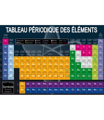CLASSIFICATION PÉRIODIQUE DES ÉLÉMENTS CHIMIQUES 120 X 180 CM